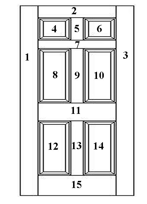 Doors What S Your Sequence Paint Talk Professional